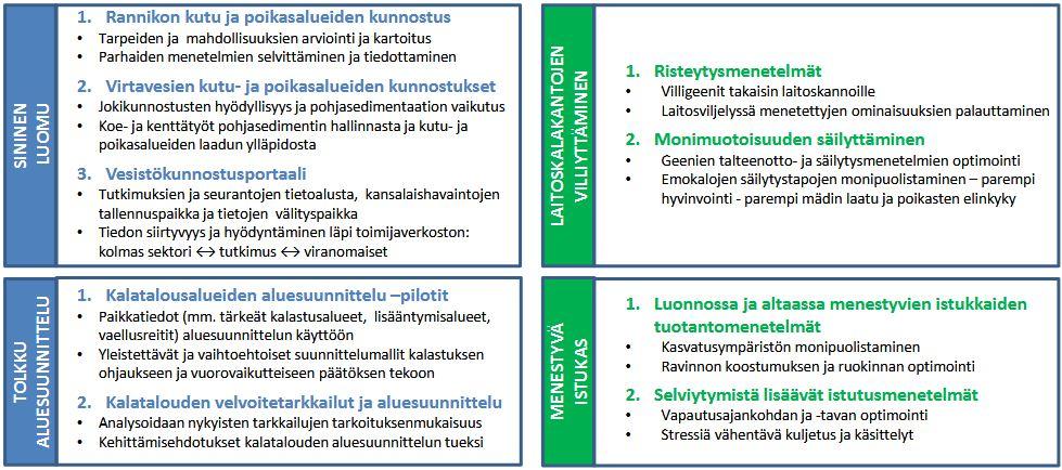 Programpaketet omfattar fyra kategorier: blå ekologisk produktion, rationell regionplanering, integrering av fiskbestånden i naturen och framgångsrik utplantering av fiskbestånden